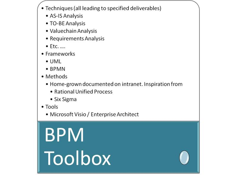 BPM Toolbox Example