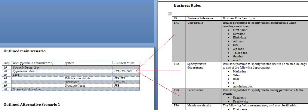 All About Requirements Business Rules
