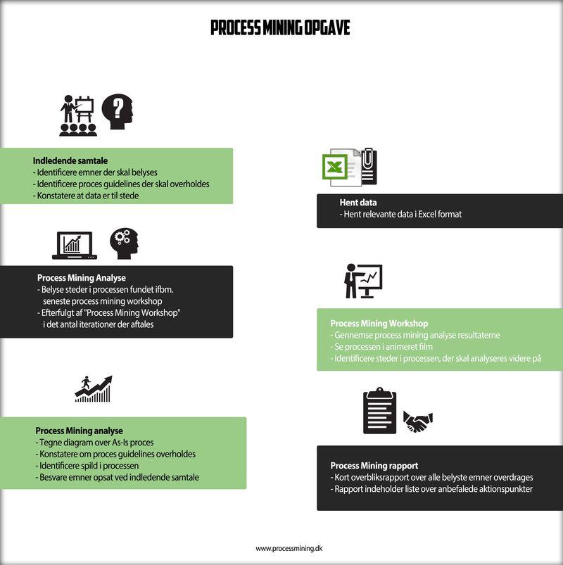 Process_Mining_Opgave