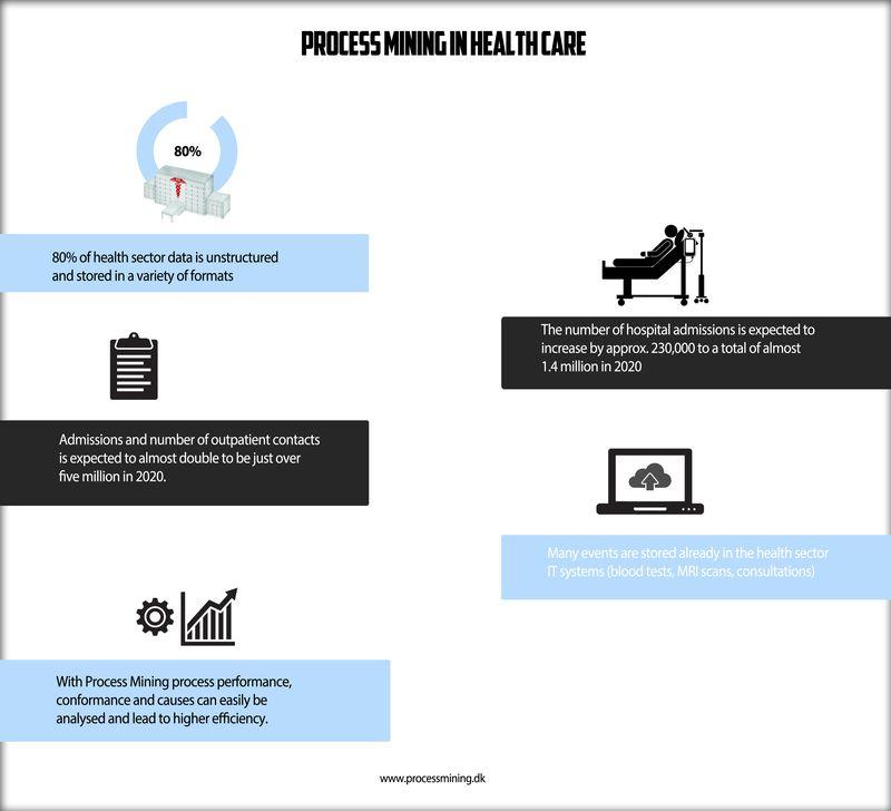 Process_Mining_English