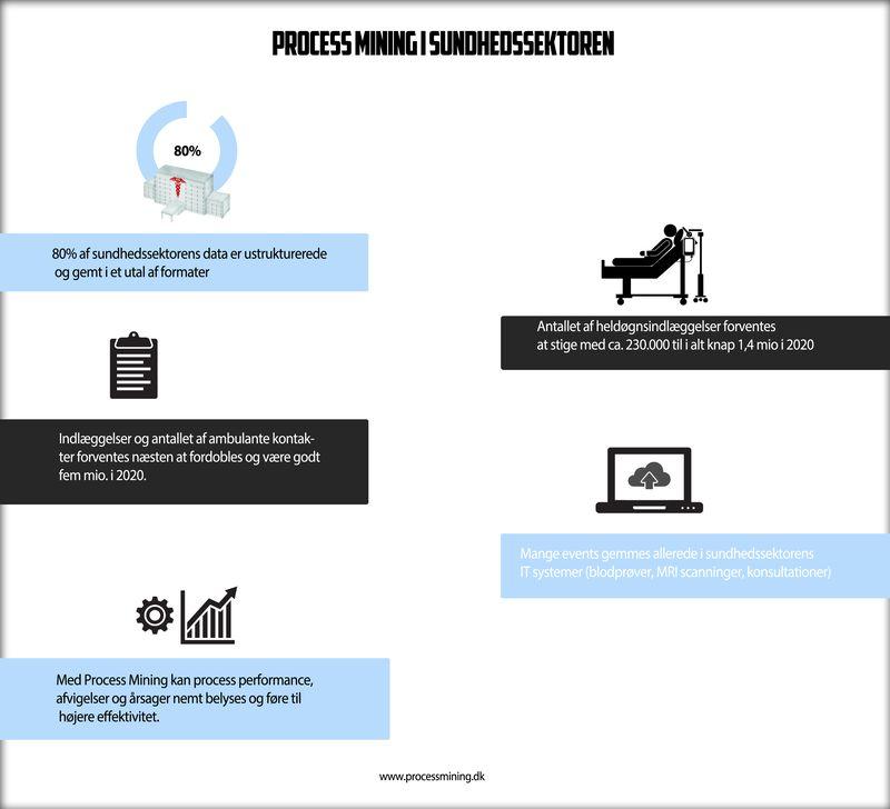Process_Mining_i_sundhedssektoren